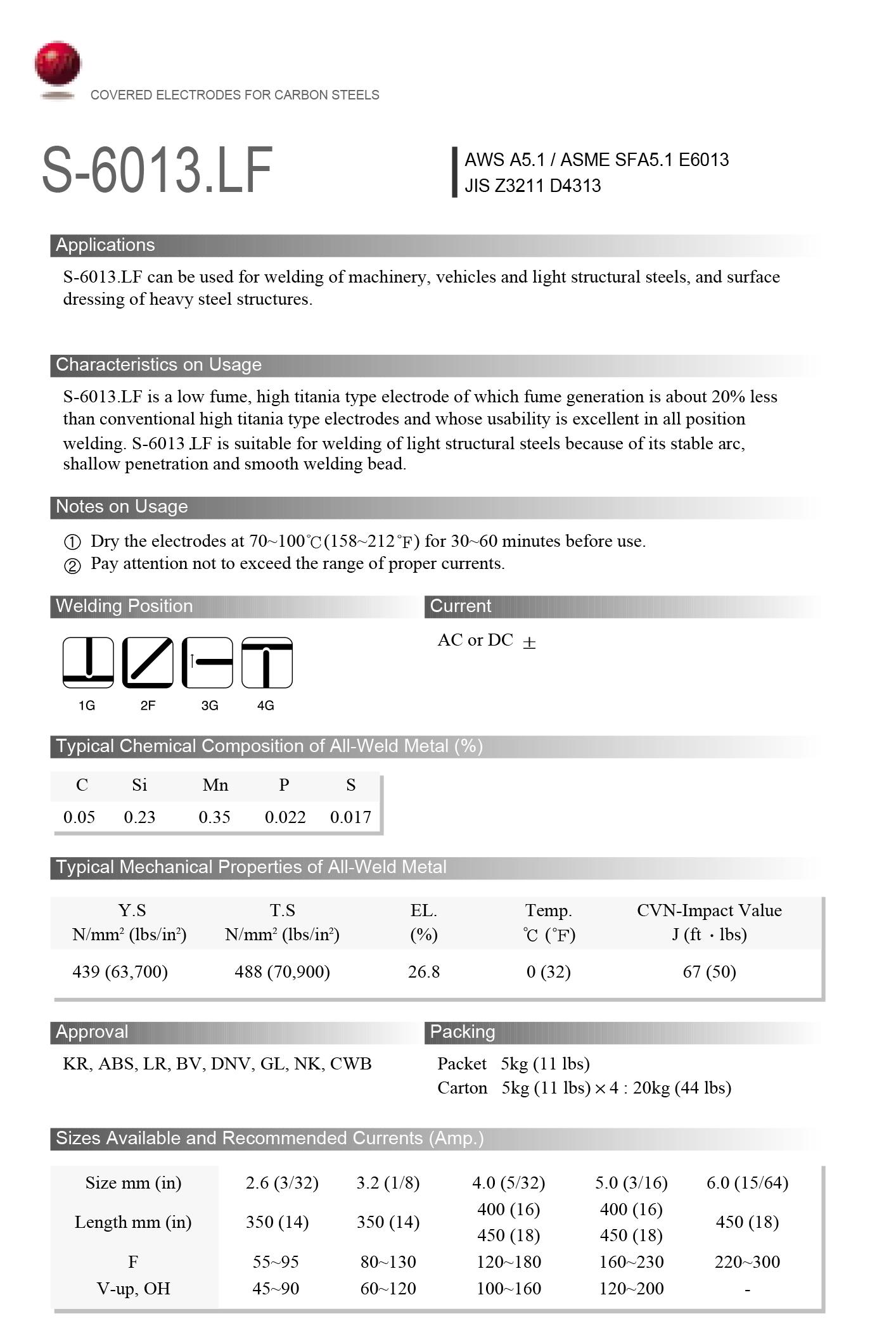 welding rod selection chart pdf